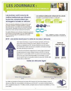 Les_Journaux_Moteurs_des_Ventes_de_Vehicules_Automobiles_2015_Page_1