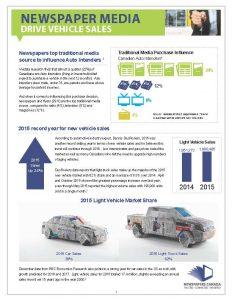 Newspaper_Media_Drive_Vehicle_Sales_2015_Page_1