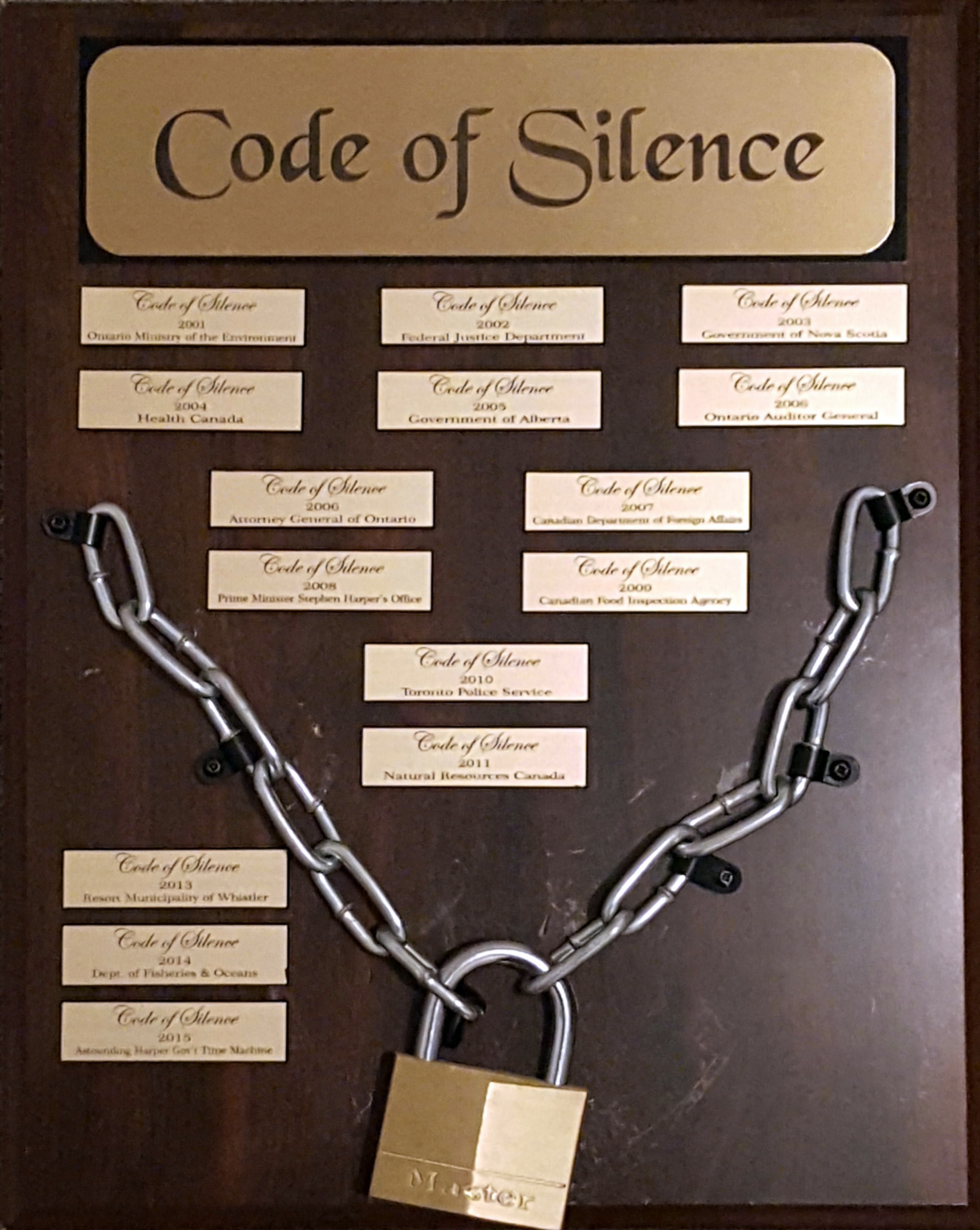 Call for nominations: The Code of Silence Award for Outstanding Achievement in Government Secrecy