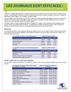 Habitudes d'achats des Canadiens des regions rurales et urbaines_THUMBNAIL