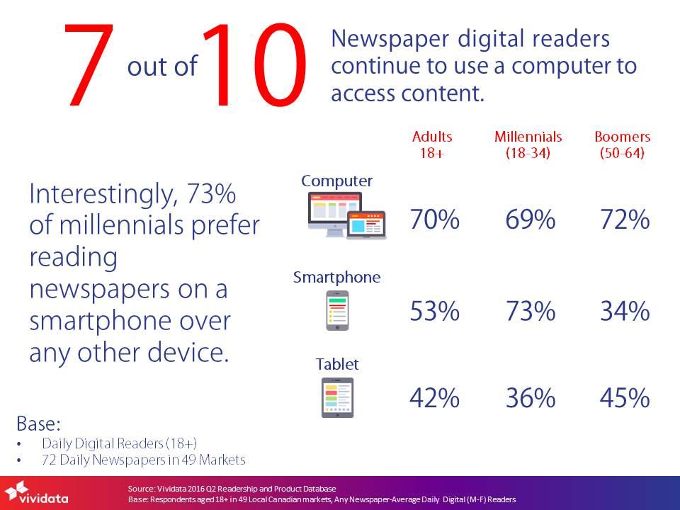 2016-q2-digital-readers