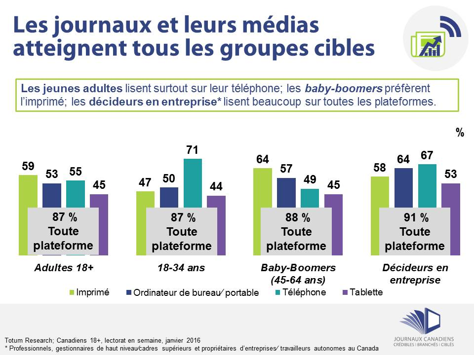2016_seventeen_shareable_stats_n24-7-all-targets-french
