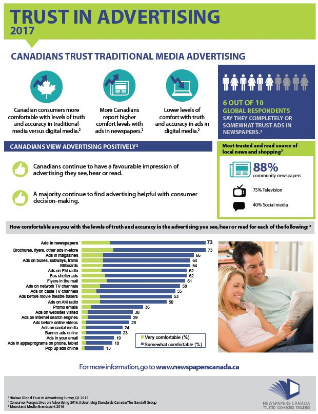 Fact Sheet - Trust in News Media 2017(1)-page-001