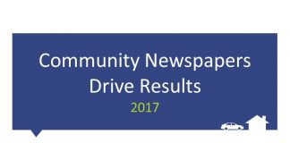 Community Newspapers Drive Results 2017
