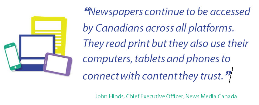 Newspapers don't have a readership problem
