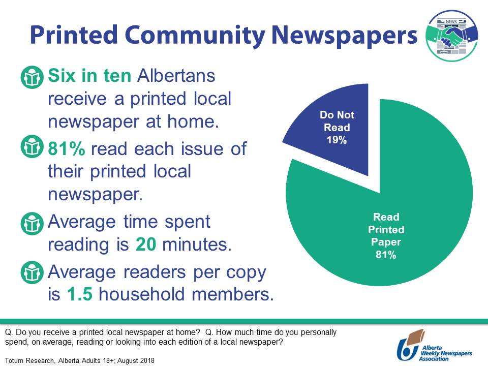 The Power of Printed Newspapers: A study from the Alberta Weekly Newspapers Association