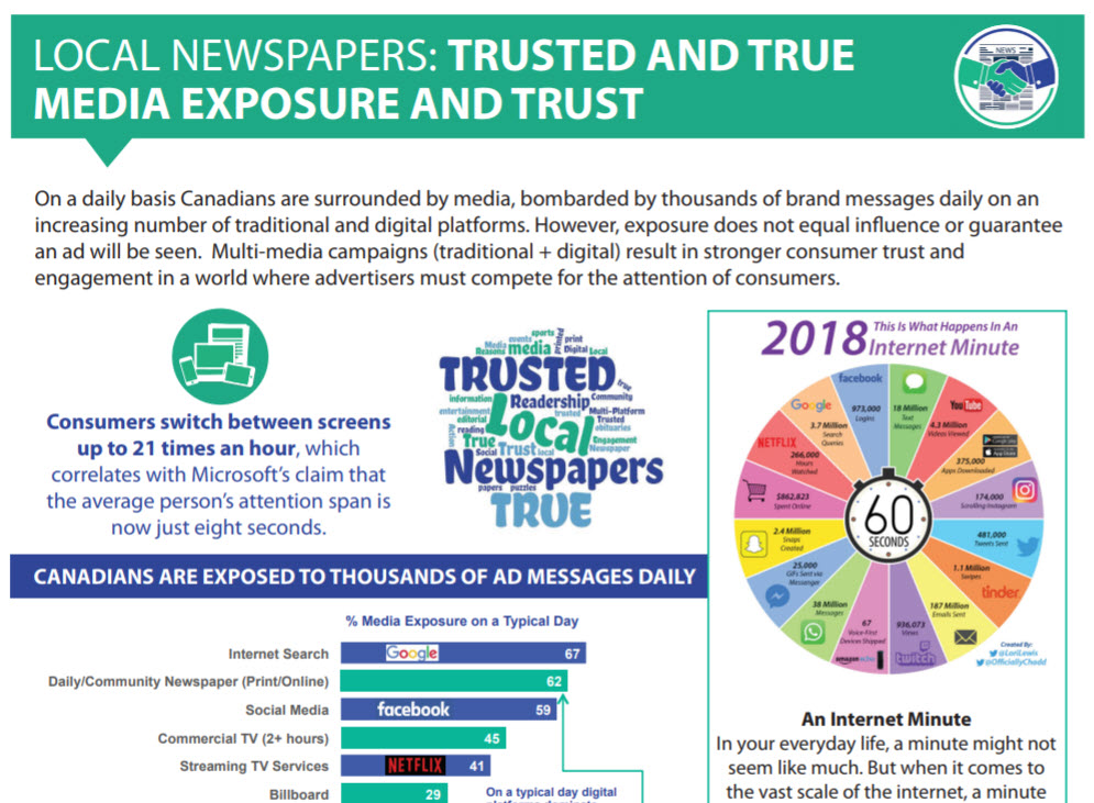 Trusted and True Fact Sheet image