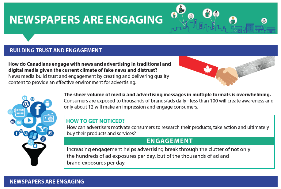 New fact sheet available: Newspapers are engaging