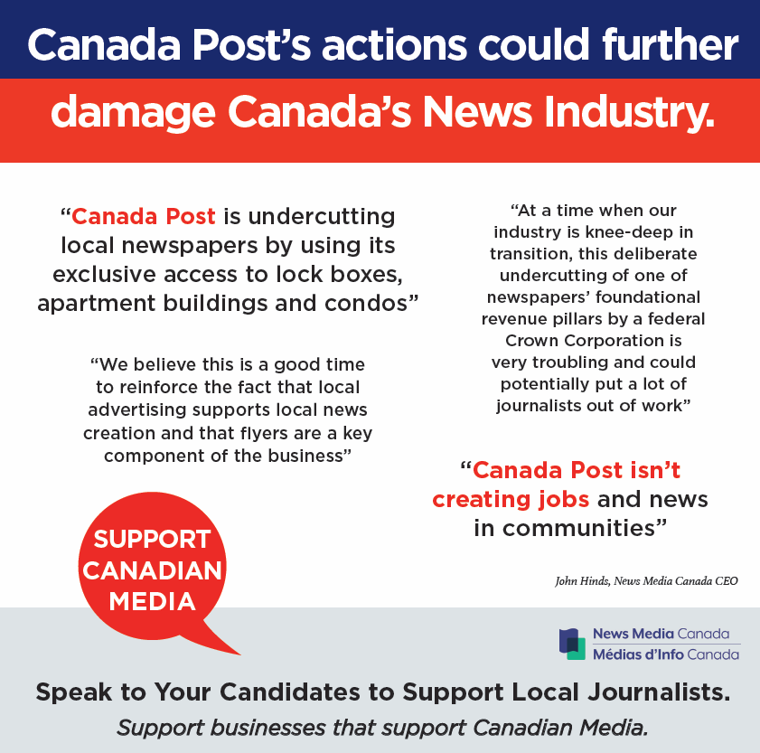 Canada Post's actions could further damage Canada's news industry