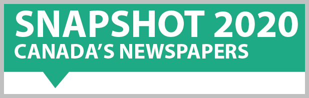 Snapshot 2020: Industry Circulation Report Now Available
